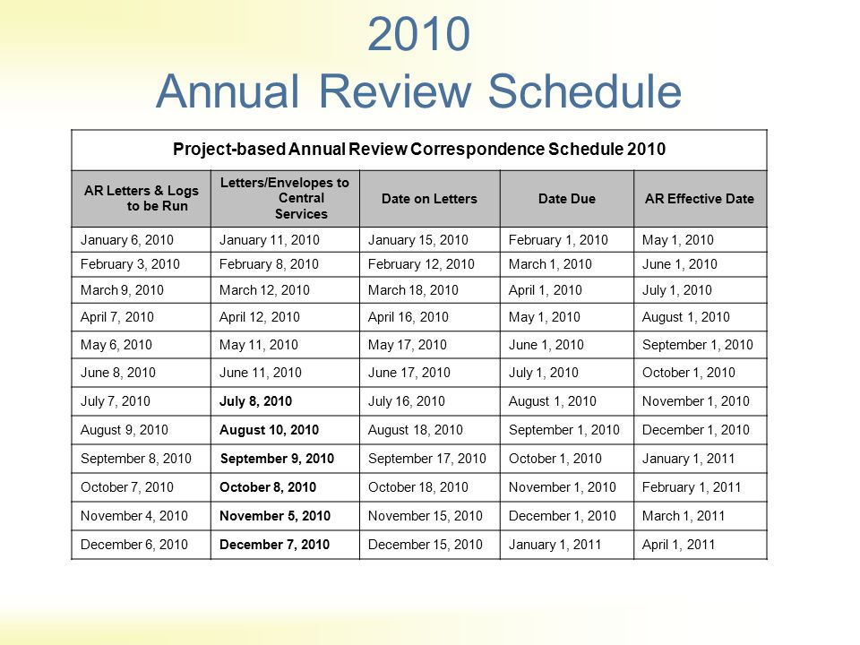 2010 Annual Review Schedule