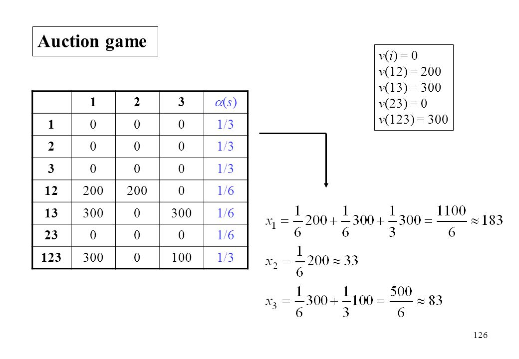 Auction game v(i) = 0 v(12) = 200 v(13) = 300 v(23) = 0 v(123) = 300 1