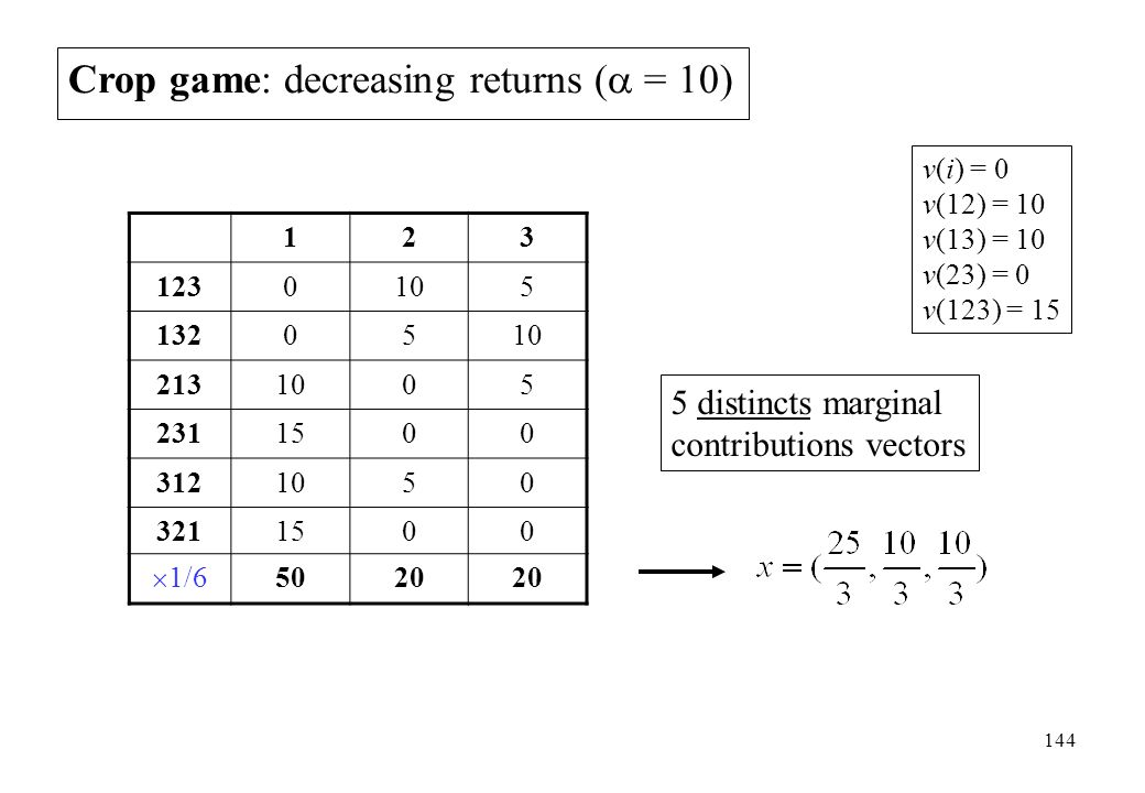 Crop game: decreasing returns ( = 10)
