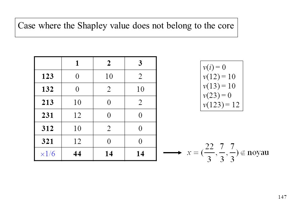 Case where the Shapley value does not belong to the core