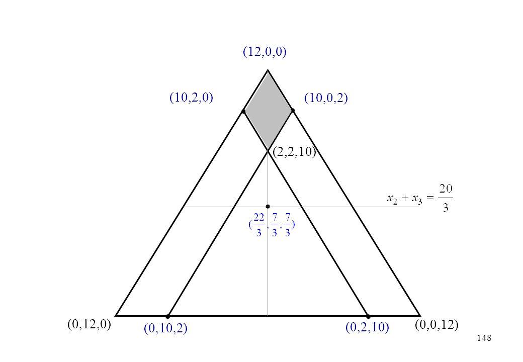 (12,0,0) (10,2,0) (10,0,2) (2,2,10) (0,12,0) (0,0,12) (0,10,2) (0,2,10)