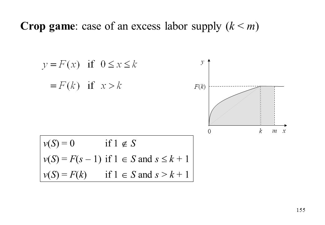 Crop game: case of an excess labor supply (k < m)