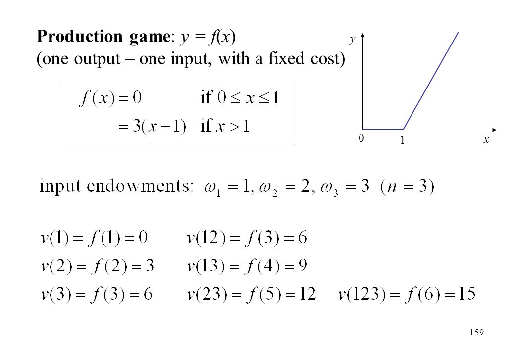 Production game: y = f(x) (one output – one input, with a fixed cost)