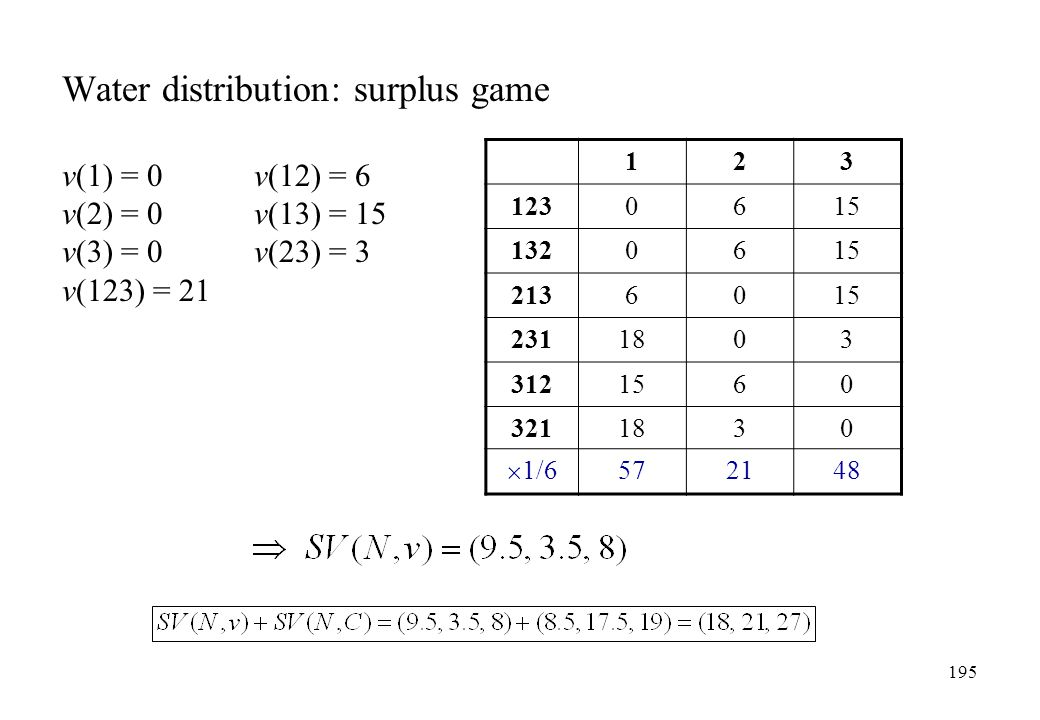 Water distribution: surplus game