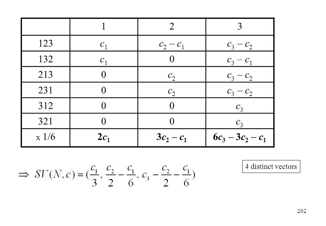 1 2. 3. 123. c1. c2 – c1. c3 – c2. 132. c3 – c1. 213. c2. 231. 312. c3. 321. x 1/6. 2c1.