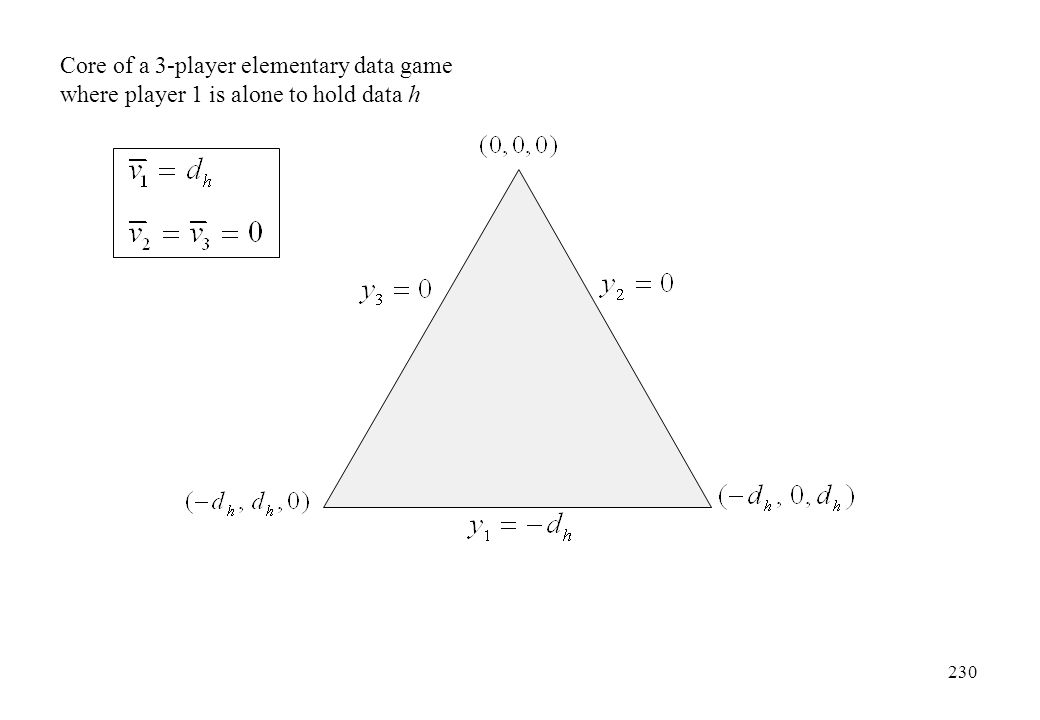 Core of a 3-player elementary data game where player 1 is alone to hold data h