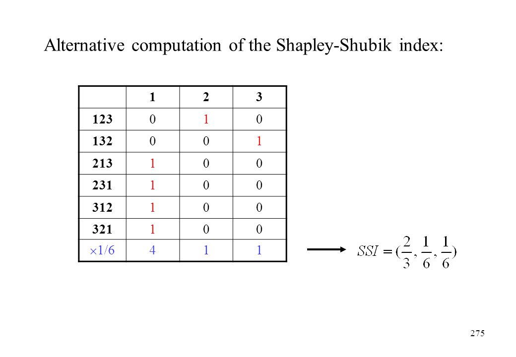 Alternative computation of the Shapley-Shubik index: