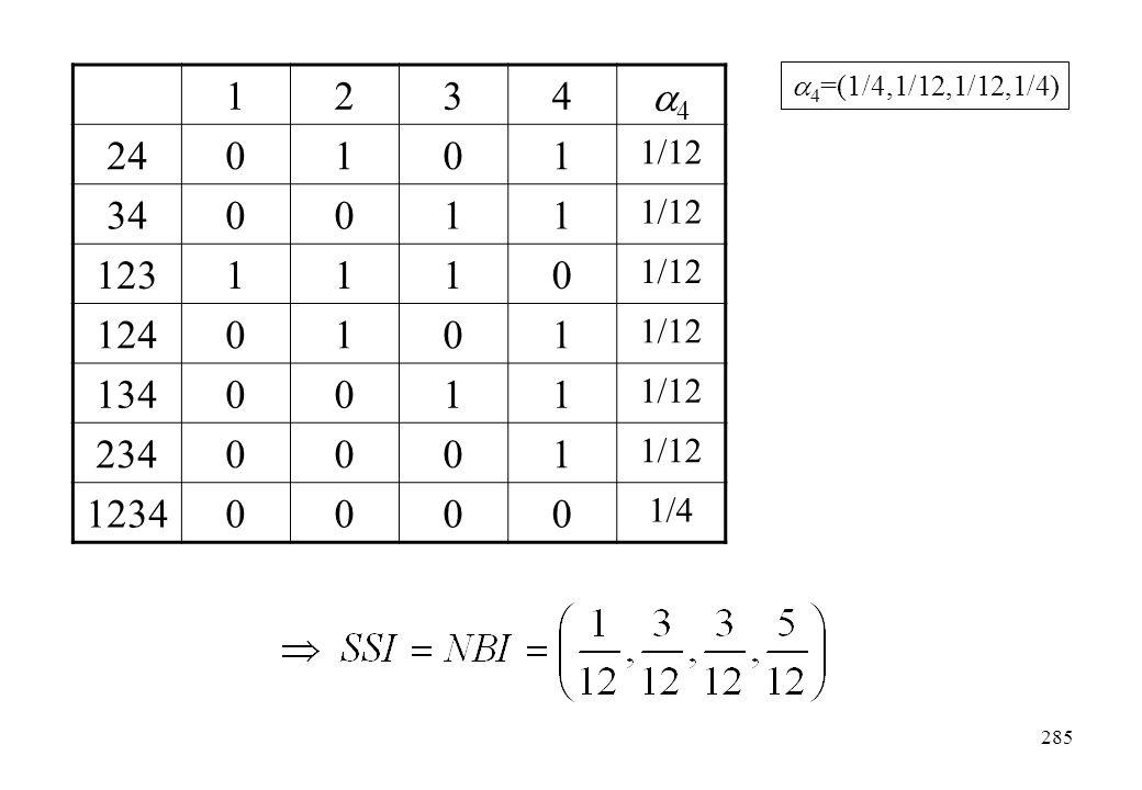 1 2 3 4 4 24 1/12 34 123 124 134 234 1234 1/4 4=(1/4,1/12,1/12,1/4)