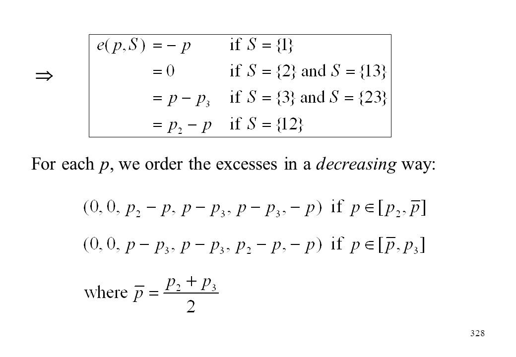 For each p, we order the excesses in a decreasing way: