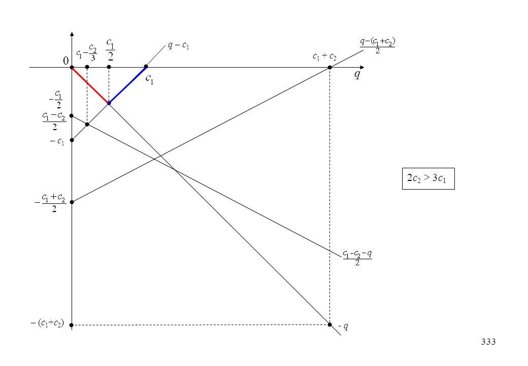 q – c1 c1 + c2 q – c1 2c2 > 3c1 – (c1+c2) - q
