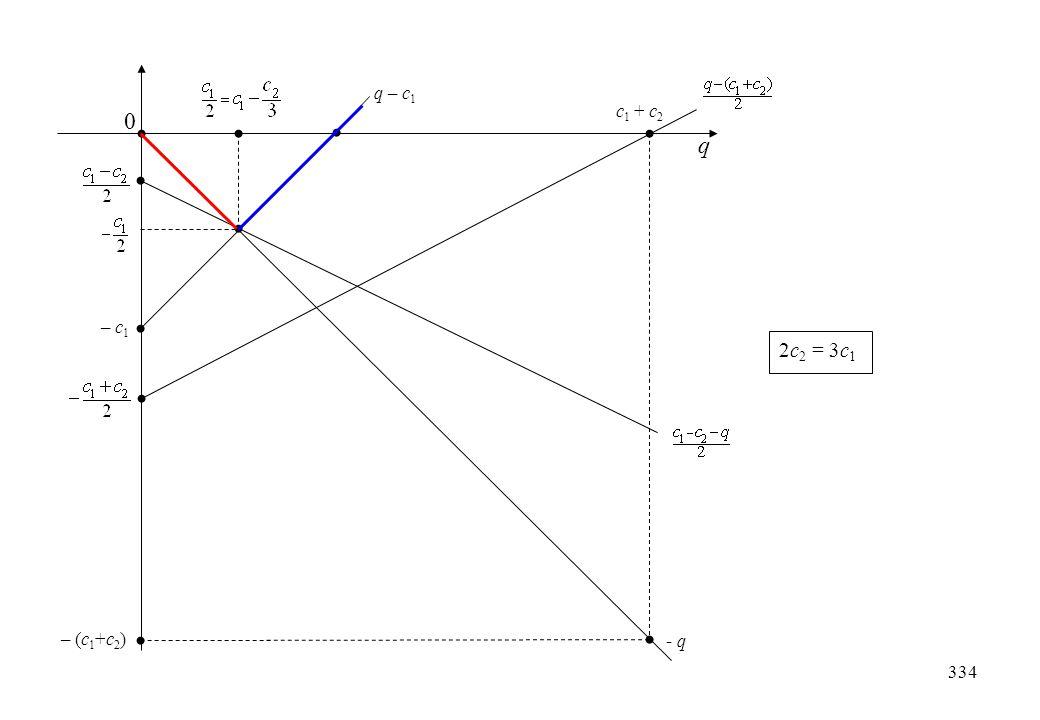 q – c1 c1 + c2 q – c1 2c2 = 3c1 – (c1+c2) - q