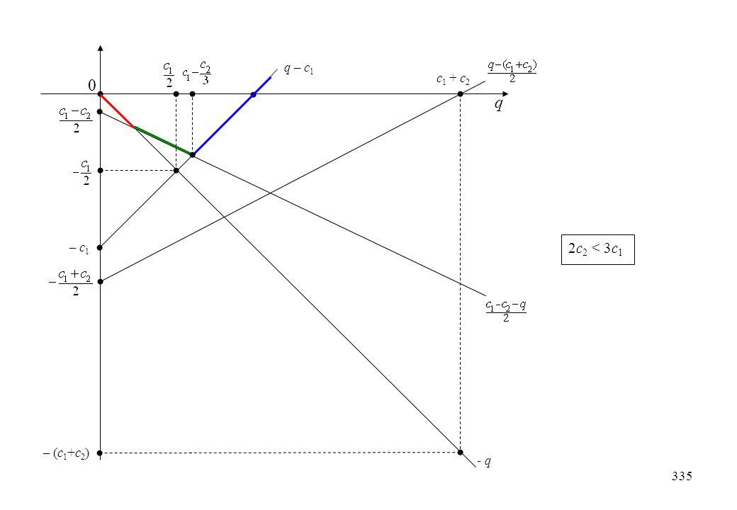 q – c1 c1 + c2 q – c1 2c2 < 3c1 – (c1+c2) - q