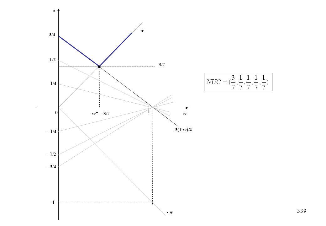 e w 1 w* = 3/7 -1 - w 3(1-w)/4 3/4 1/2 1/4 - 3/4 - 1/2 - 1/4 3/7