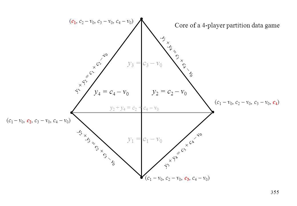 y3 = c3 – v0 y4 = c4 – v0 y2 = c2 – v0 y1 = c1 – v0