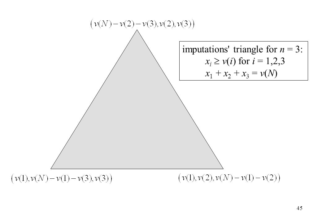 imputations triangle for n = 3: