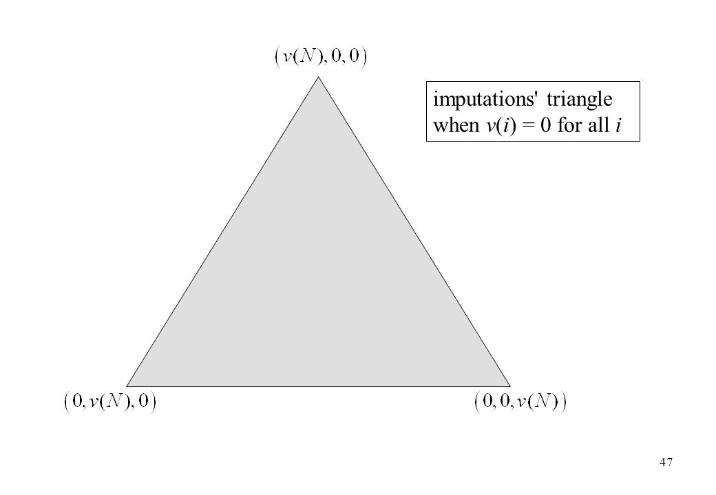 imputations triangle when v(i) = 0 for all i
