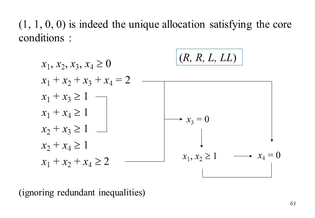 (1, 1, 0, 0) is indeed the unique allocation satisfying the core conditions :