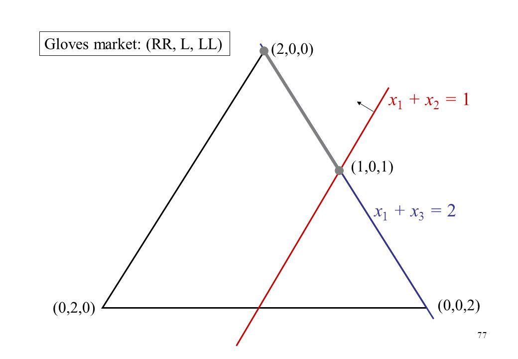 x1 + x2 = 1 x1 + x3 = 2 Gloves market: (RR, L, LL) (2,0,0) (1,0,1)