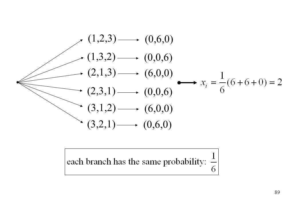 (1,2,3) (0,6,0) (1,3,2) (0,0,6) (2,1,3) (6,0,0) (2,3,1) (0,0,6) (3,1,2) (6,0,0) (3,2,1) (0,6,0)