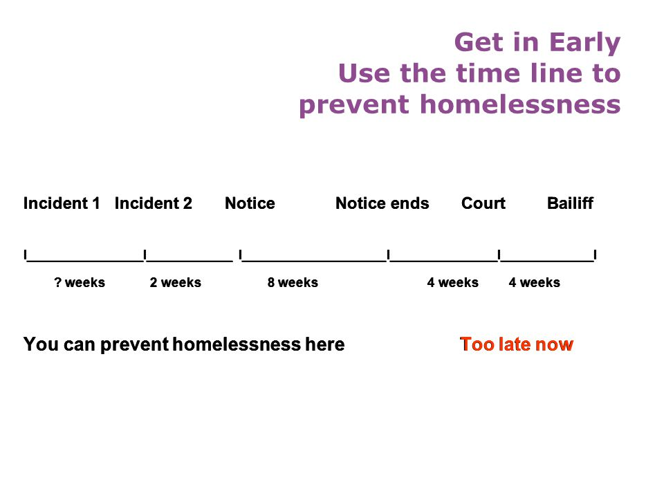 Get in Early Use the time line to prevent homelessness