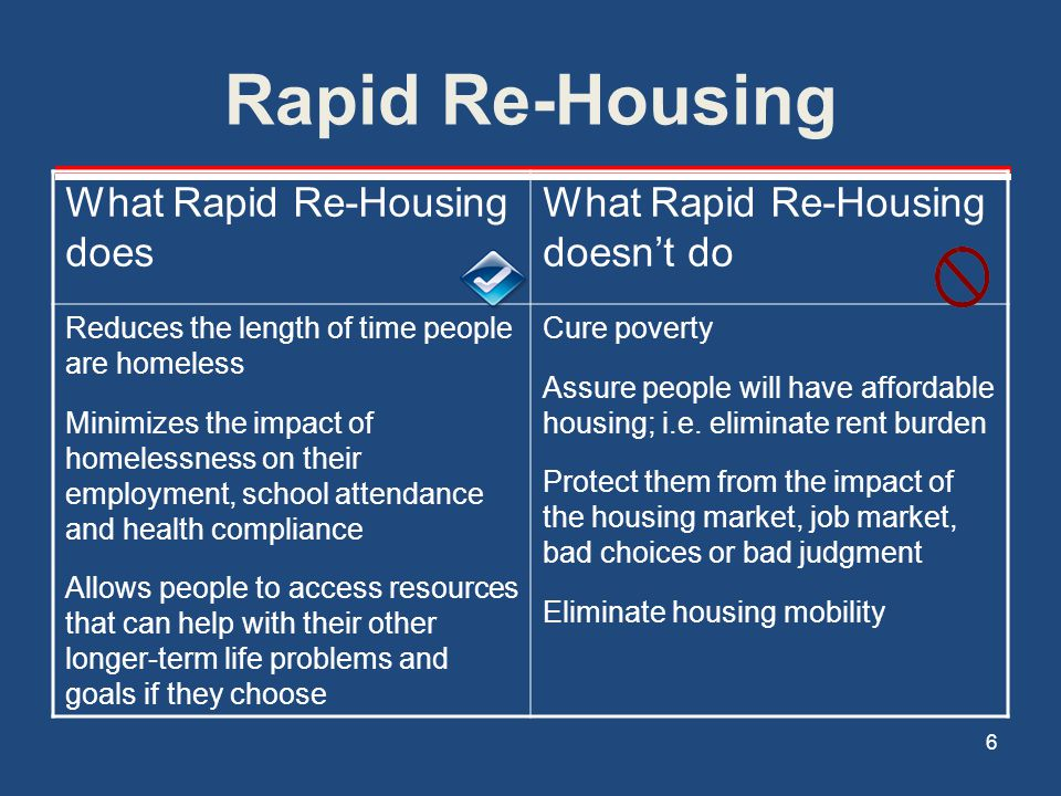 Rapid Re-Housing What Rapid Re-Housing does