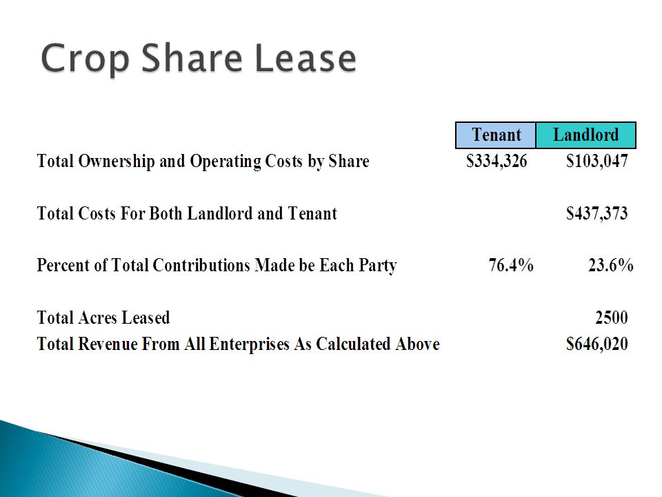 Crop Share Lease