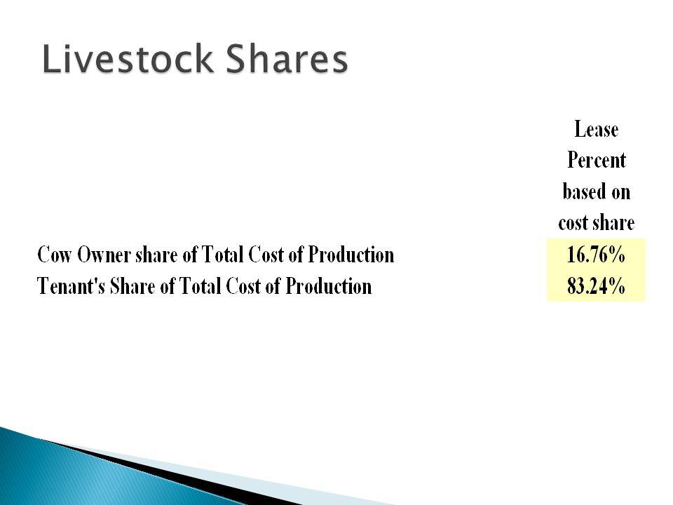 Livestock Shares