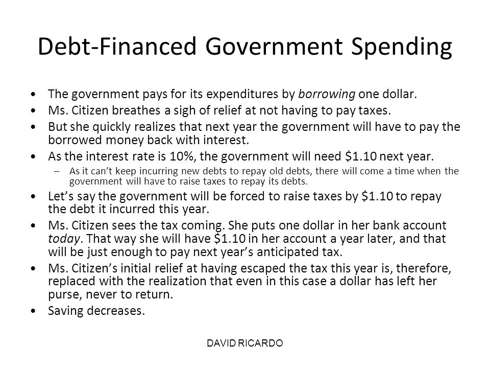 Debt-Financed Government Spending