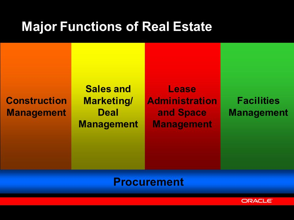 Major Functions of Real Estate