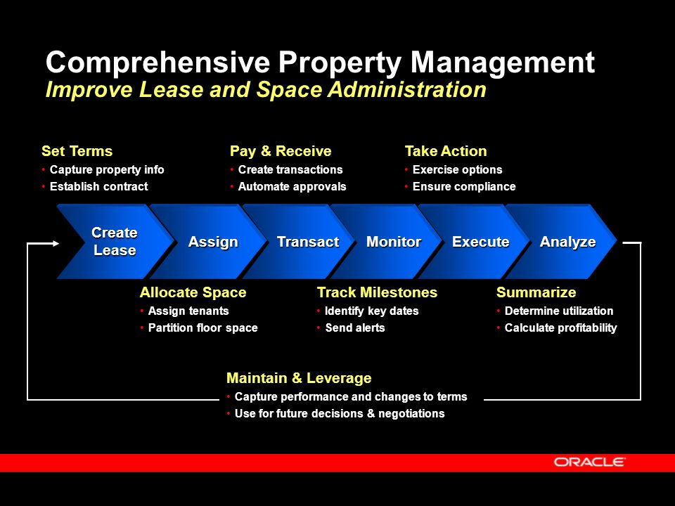 Comprehensive Property Management Improve Lease and Space Administration
