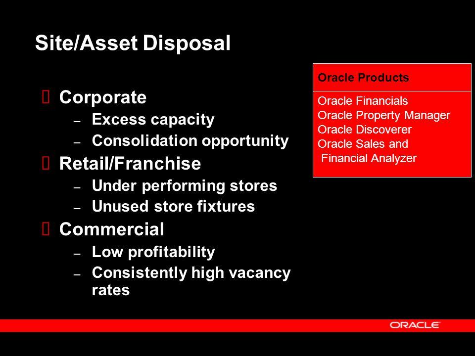 Site/Asset Disposal Corporate Retail/Franchise Commercial