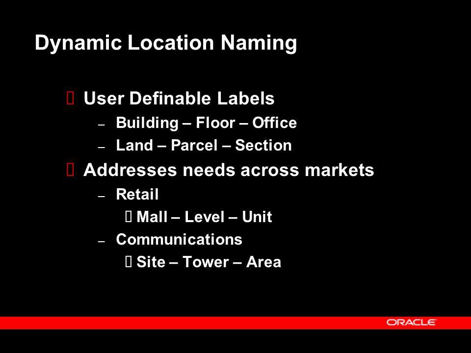 Dynamic Location Naming