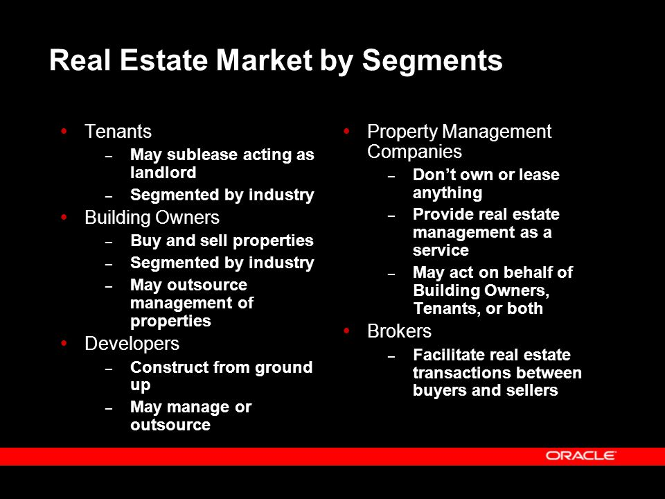 Real Estate Market by Segments