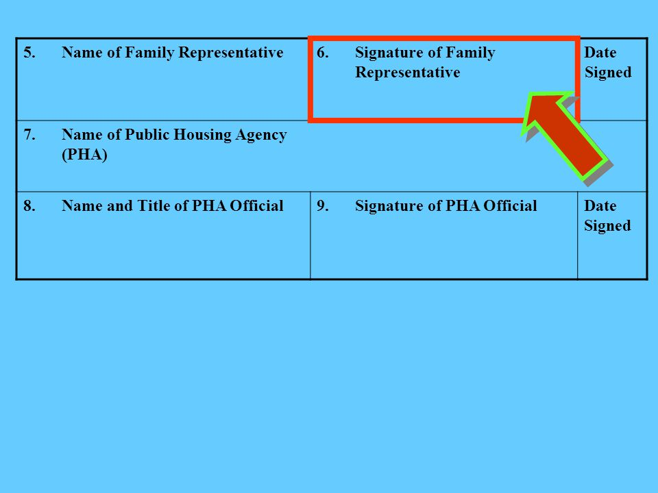 Name of Family Representative