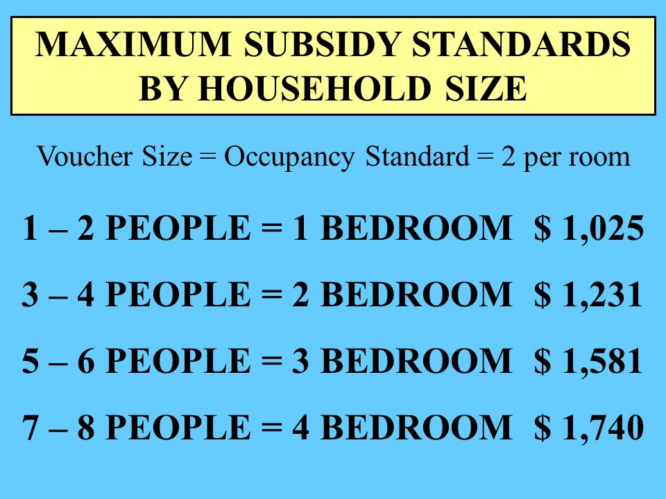 MAXIMUM SUBSIDY STANDARDS BY HOUSEHOLD SIZE