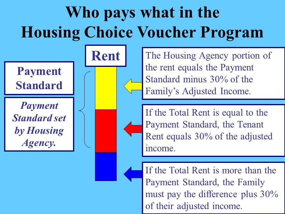 Housing Choice Voucher Program Payment Standard set by Housing Agency.