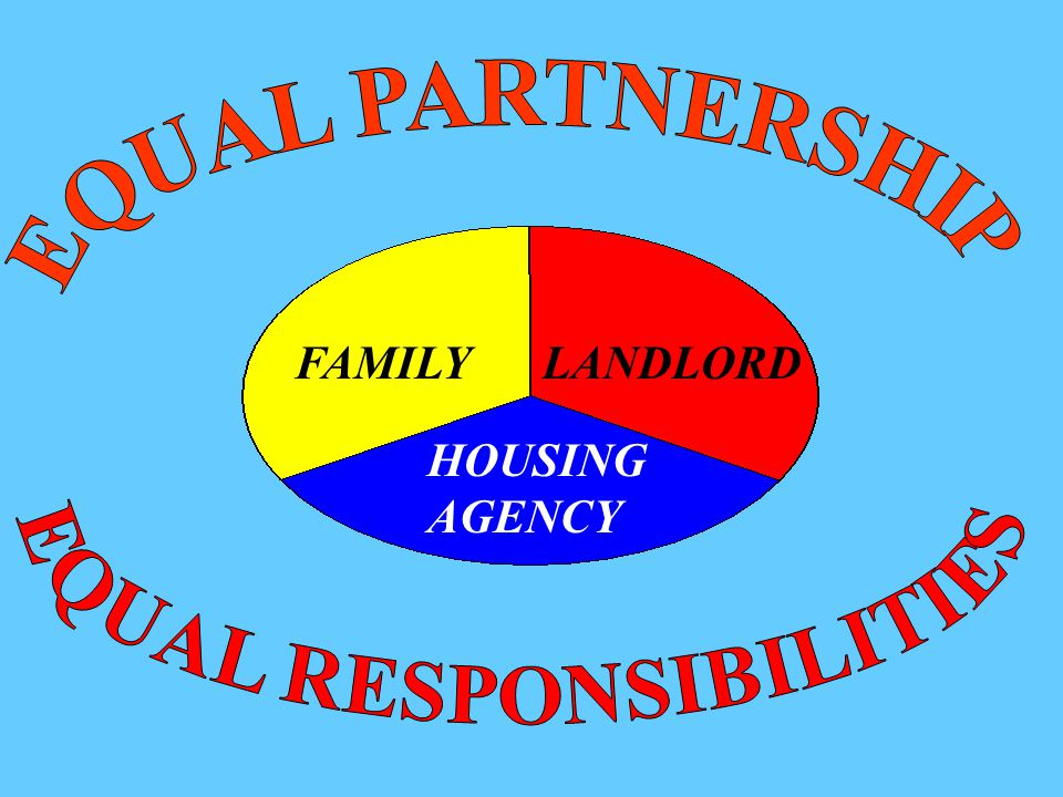 EQUAL RESPONSIBILITIES