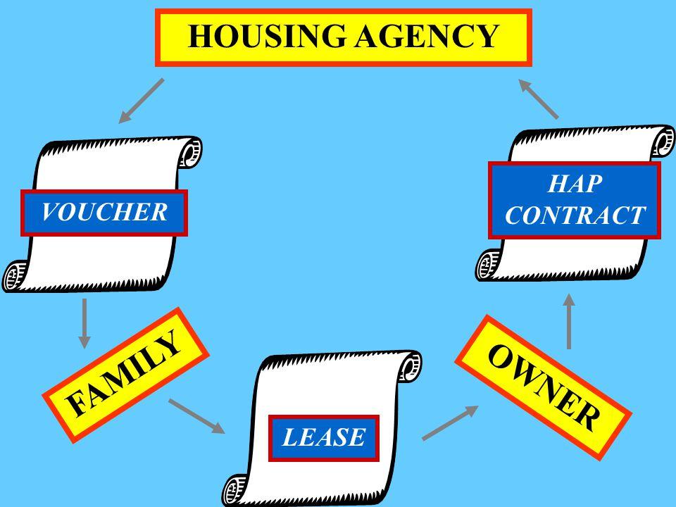 HOUSING AGENCY FAMILY OWNER