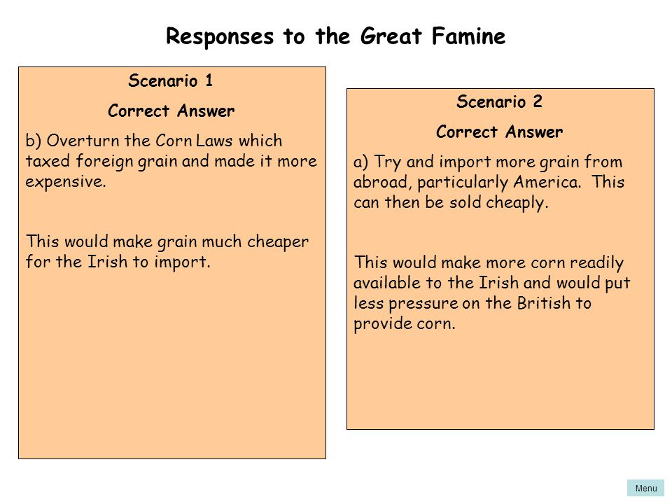 Responses to the Great Famine