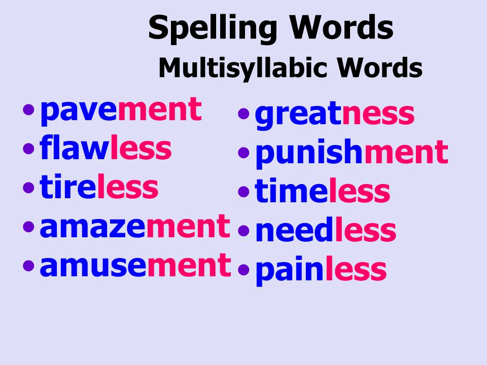 Spelling Words Multisyllabic Words