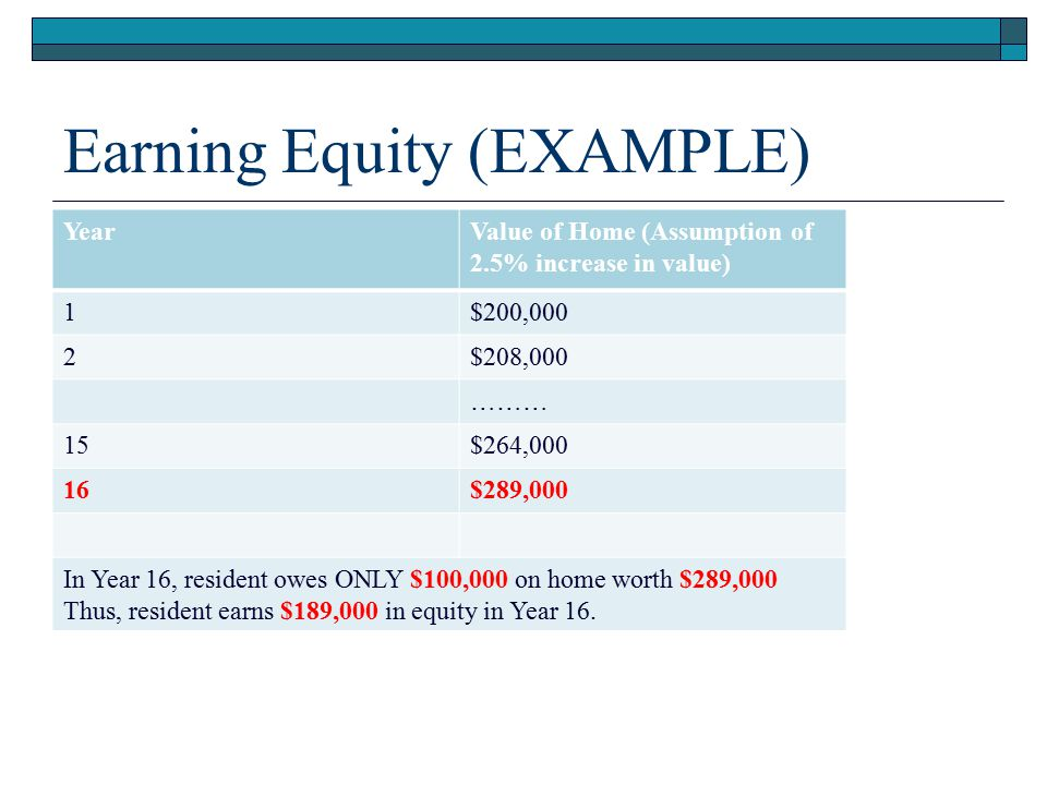 Earning Equity (EXAMPLE)