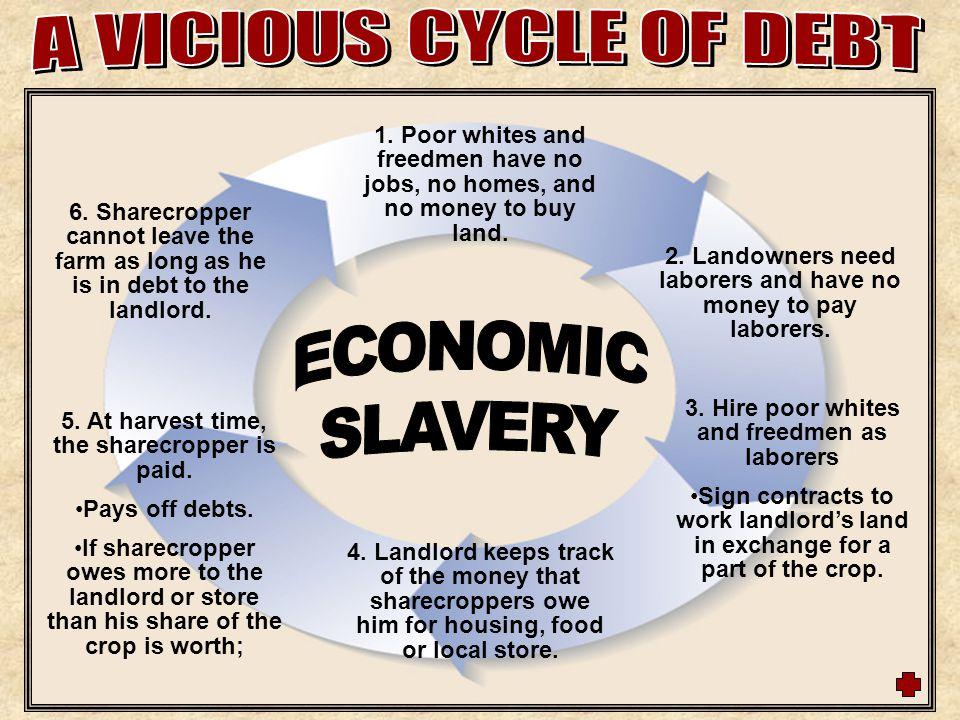 A VICIOUS CYCLE OF DEBT ECONOMIC SLAVERY