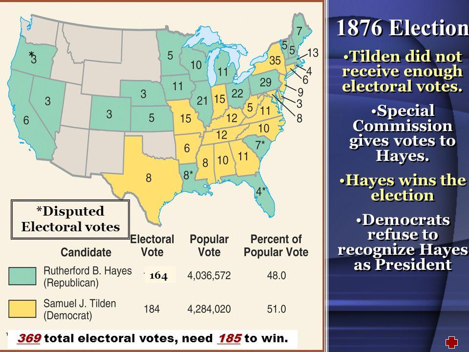 1876 Election Tilden did not receive enough electoral votes.