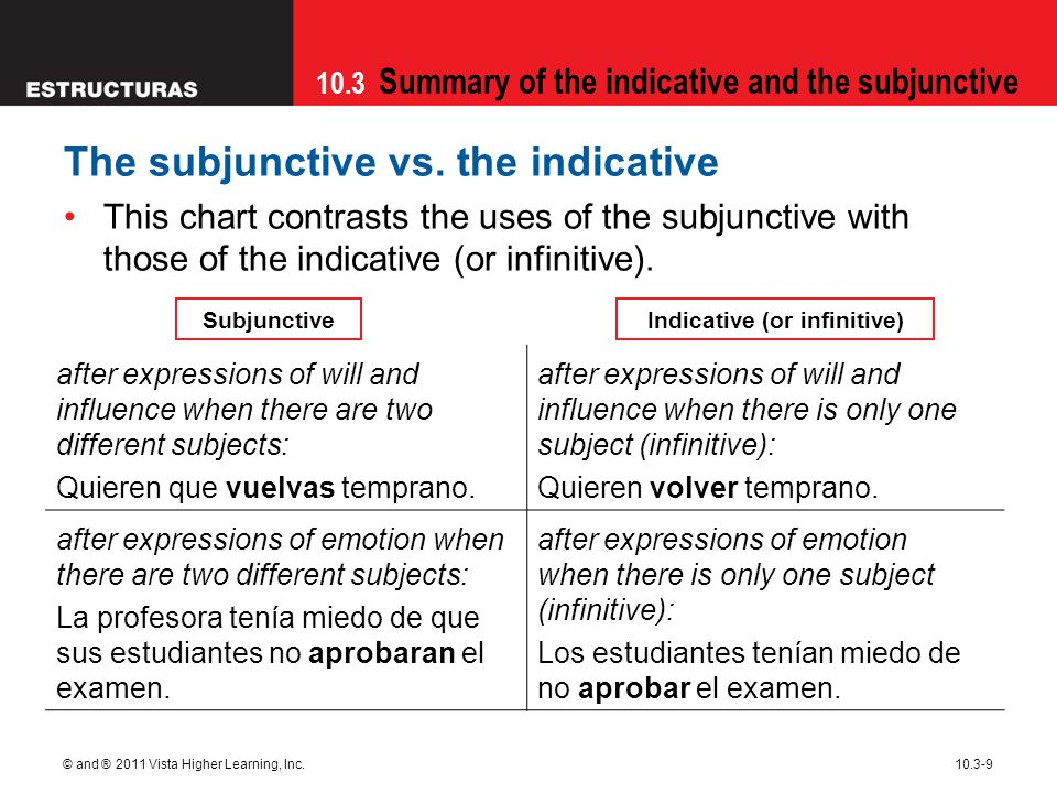 Indicative (or infinitive)