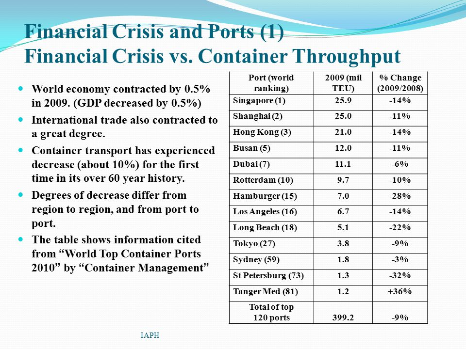 Financial Crisis and Ports (1) Financial Crisis vs