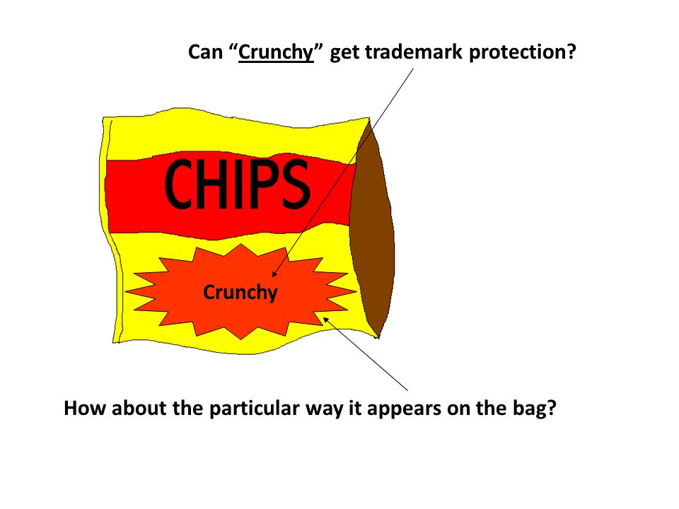 Can Crunchy get trademark protection