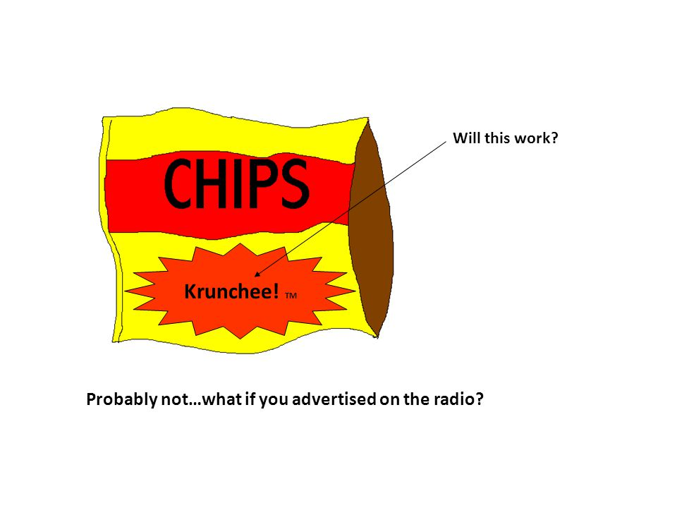 Probably not…what if you advertised on the radio