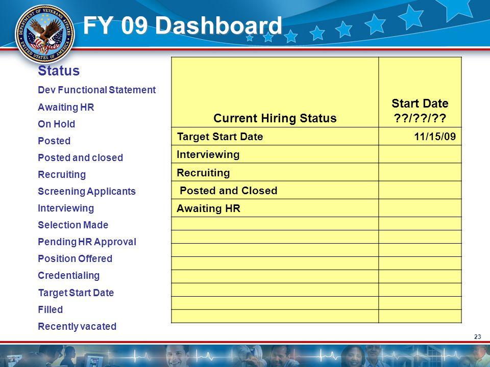 FY 09 Dashboard Status Current Hiring Status Start Date / /