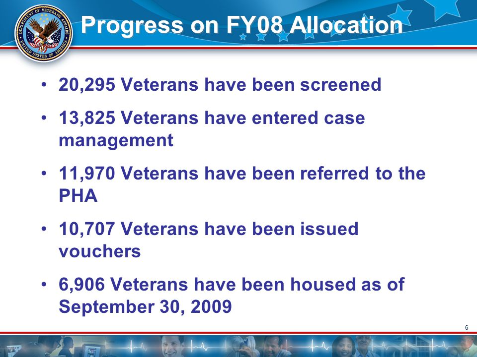 Progress on FY08 Allocation