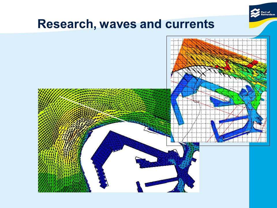 Research, waves and currents